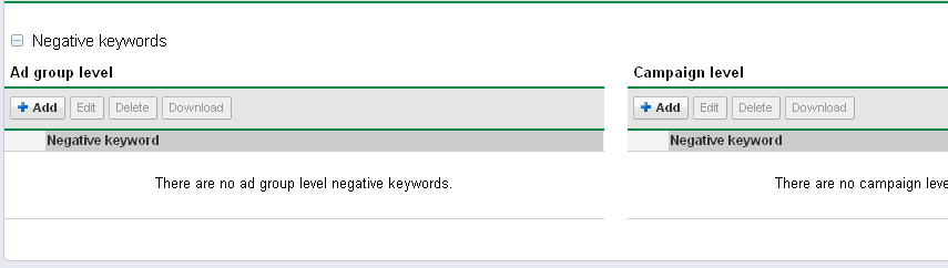 Negative Keywords in AdWords