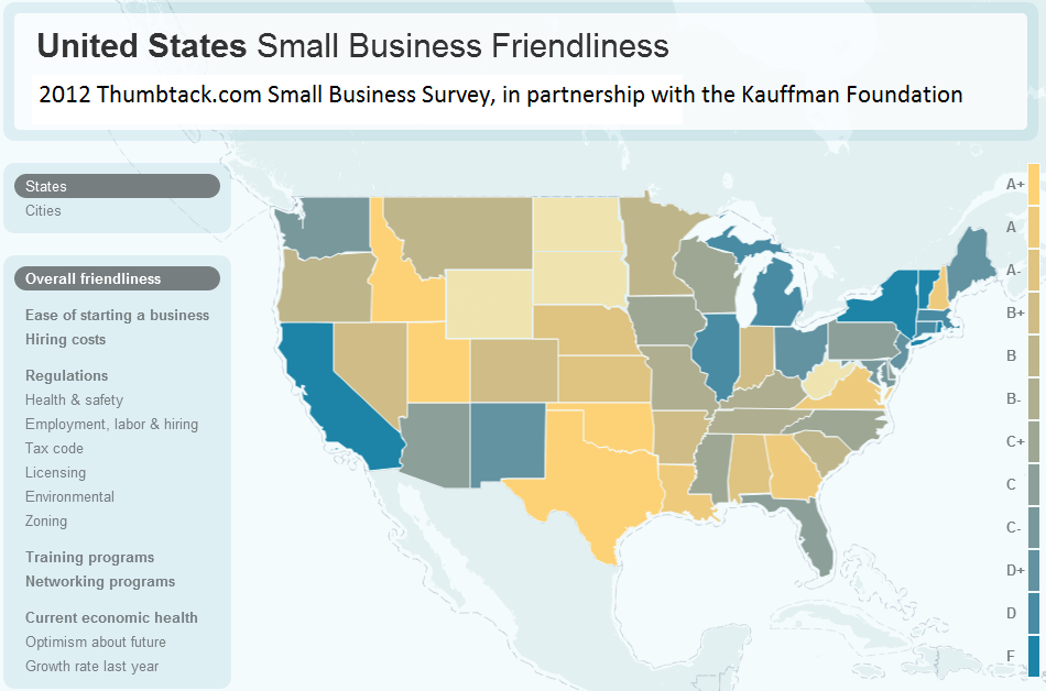 Most Business Friendly States